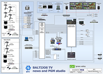 info btv complete en - Hannu Pro (TV, playout and broadcast solutions)