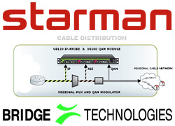 Starman ievie� Bridge Technologies monitoringa risin�jumus